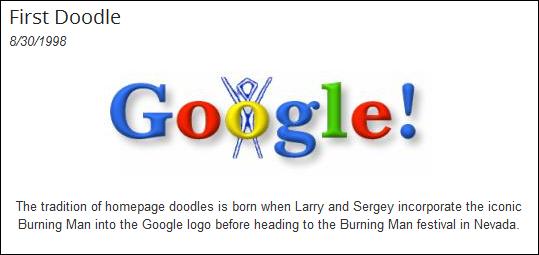 First Google Doodle