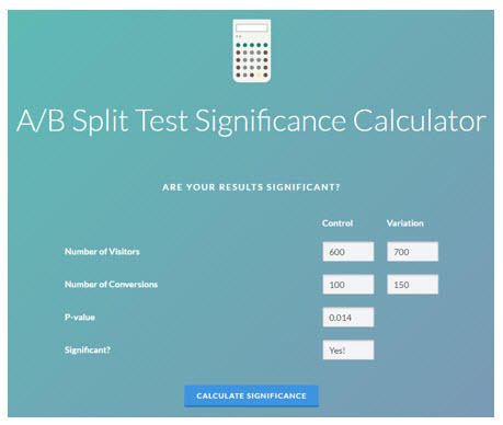 split test calculator