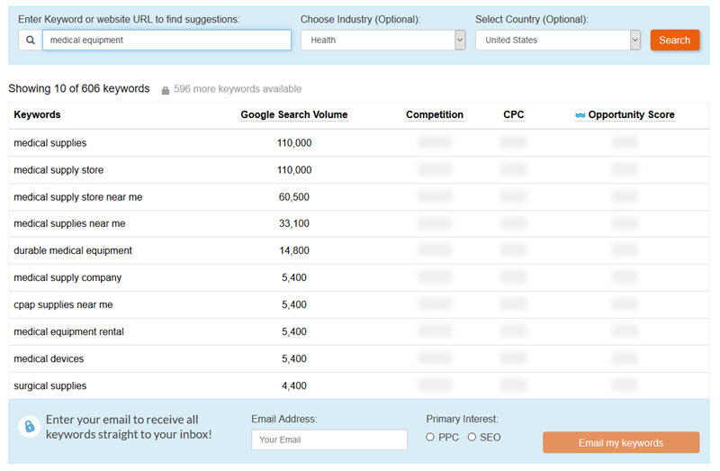 PPC Keywords Tool