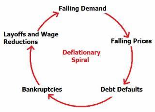 Freelance writing work deflationary economics