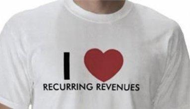 Freelance writing work recurring revenues