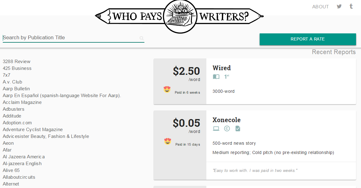 Freelance writing work Who Pays Writers screenshot