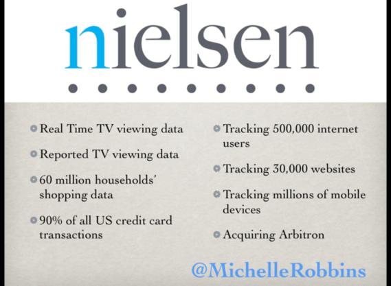 Nielsen Data