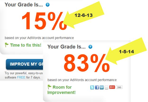 Quality Score Improvement