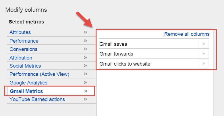 gmail ads analytics