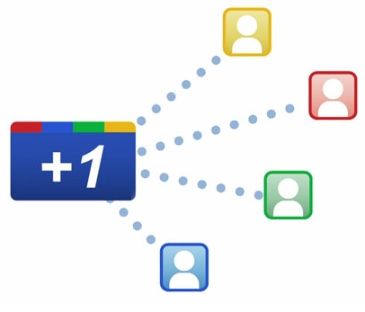 Google +1 Button Review