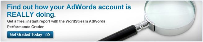 Google advertising performance assessment