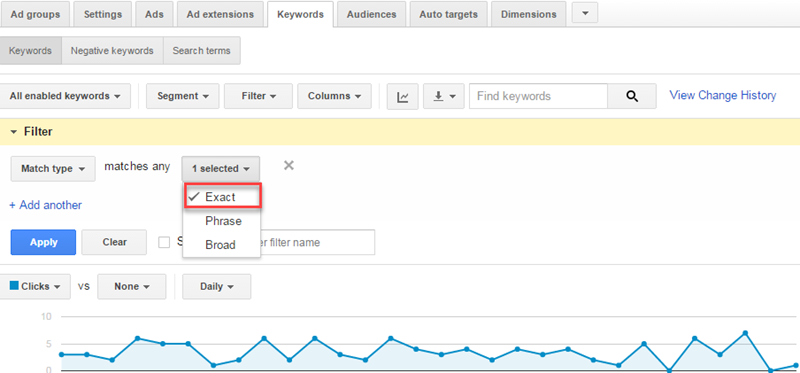 review your adwords exact match keywords