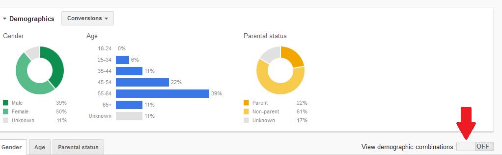 adwords demographics tab