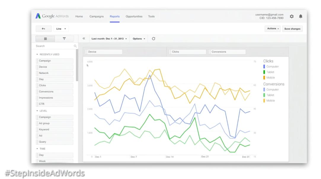 adwords graphics