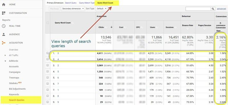 using google analytics to find query length