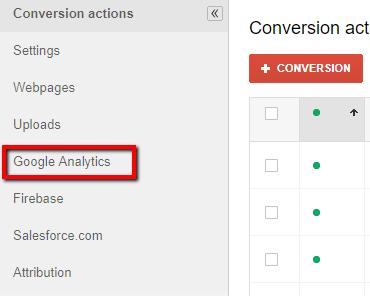 adwords google analytics integration