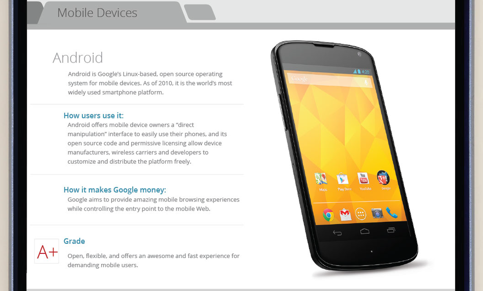 Google Android Devices