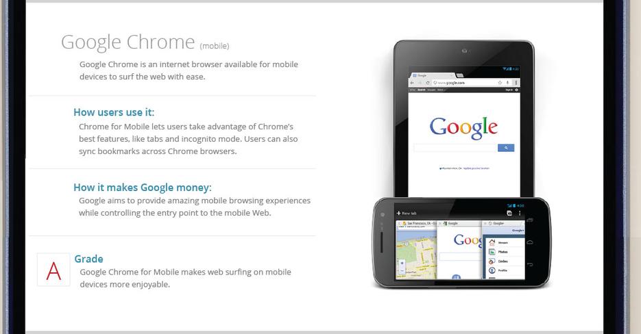 Google Chrome for Mobile