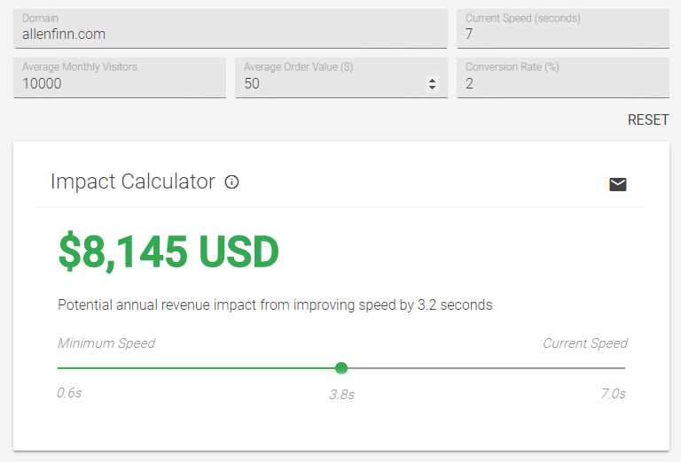 completed google impact calculator