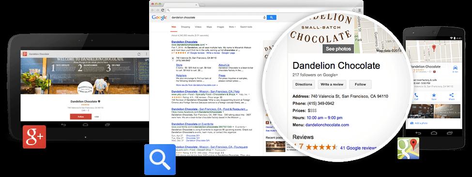 Google Maps marketing Google My Business