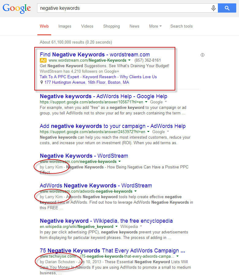 Google authorship photos removed negative keywords serp