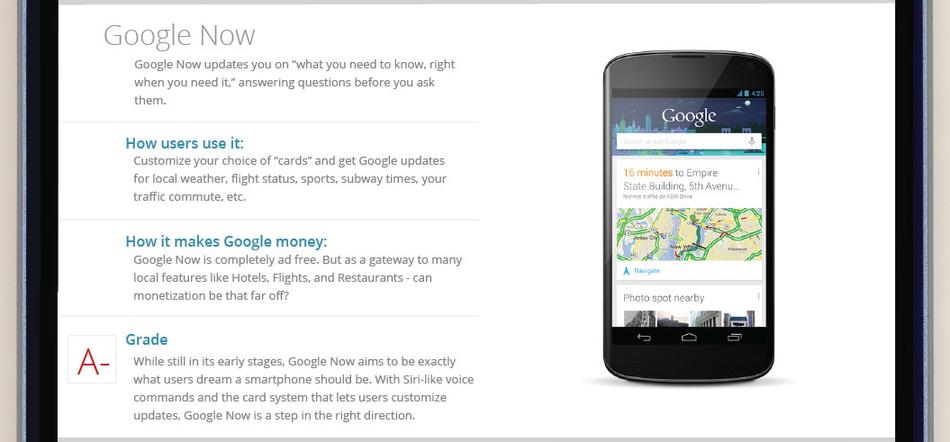 Google Now Mobile
