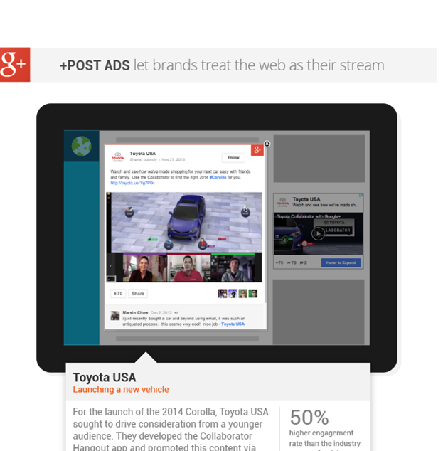 google plus post ads