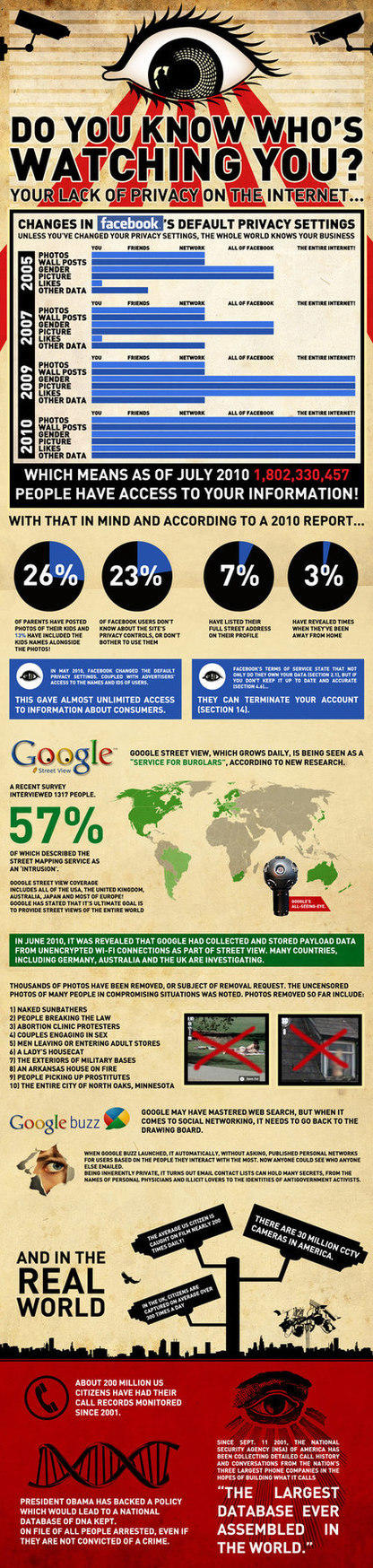 Google privacy infographic