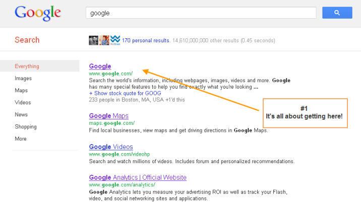 Google Webmaster SEO Guide