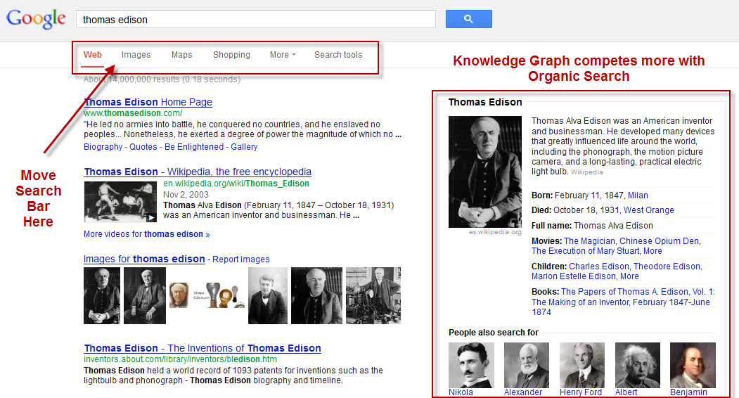 How the SERP Change Impacts Organic Search and SEO