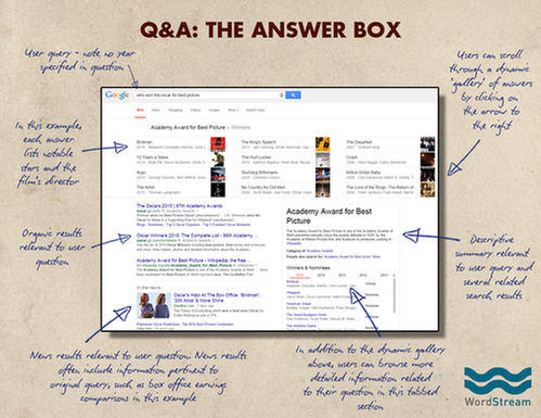 Google search page answer box
