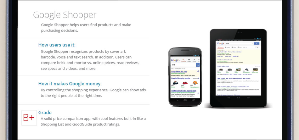 Google Shopper for Mobile