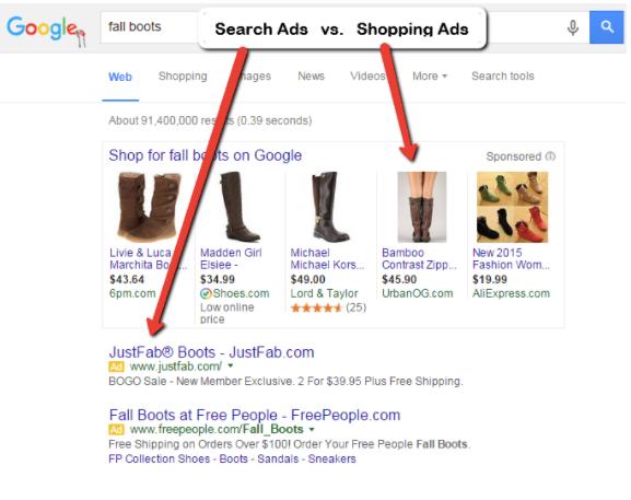 google retail ads
