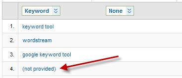 Keyword Referrals