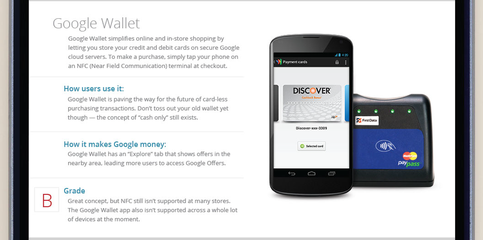 Google Wallet for Mobile