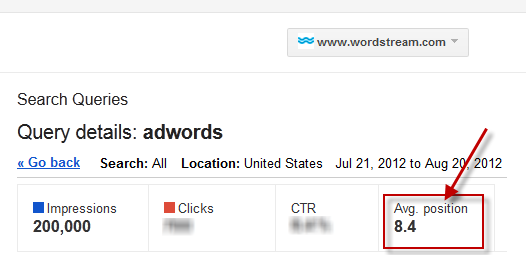 Google Webmaster Tools Organic Search Query Data for Branded/Navigational Keyword