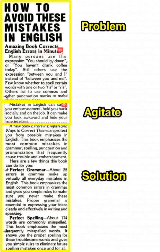 problem agitate solution formula for ad writing