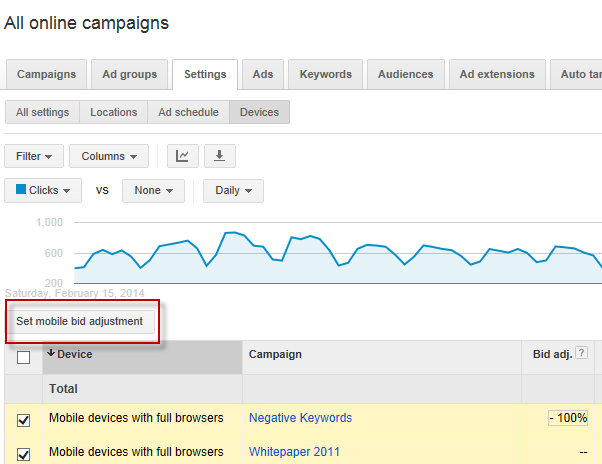 healthcare marketing screenshot of how to set a mobile bid adjustment in adwords