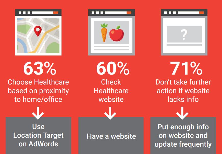 healthcare marketing tips