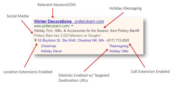 Holiday marketing tips ad text