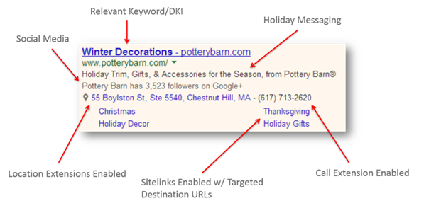 Holiday marketing tips ad text