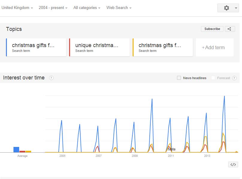 Holiday marketing tips seasonal trends