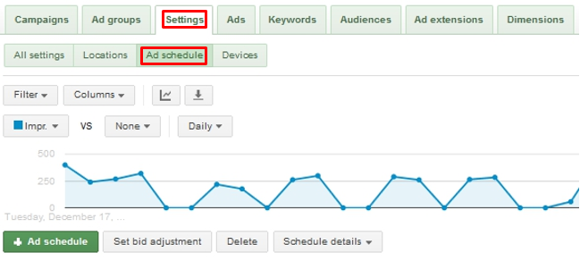 How much does AdWords cost ad scheduling settings
