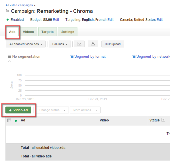 youtube remarketing guide