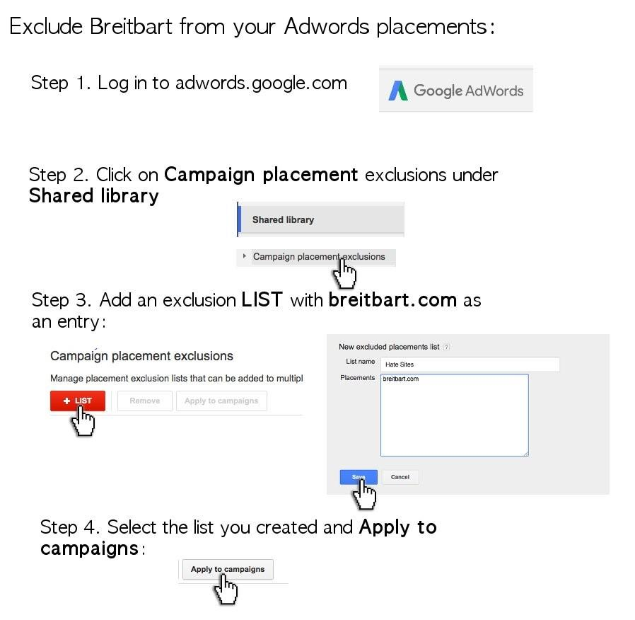 Ads on Breitbart Don't Work Anyway, Here's How to Exclude Them