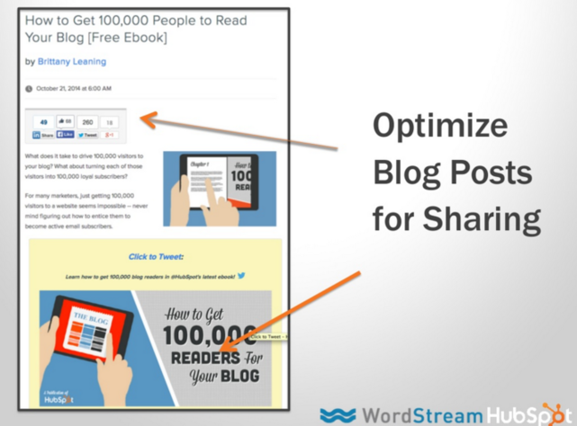 optimize blogs for social sharing