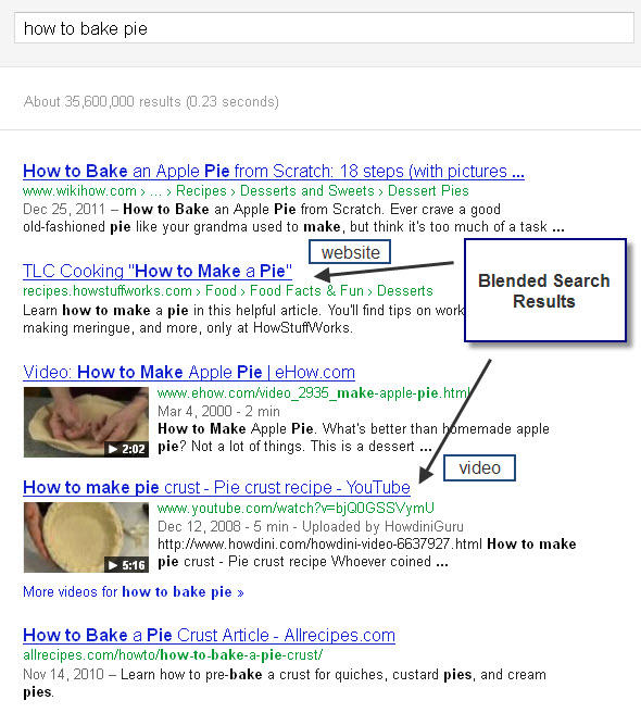 how to rank high on google with videos