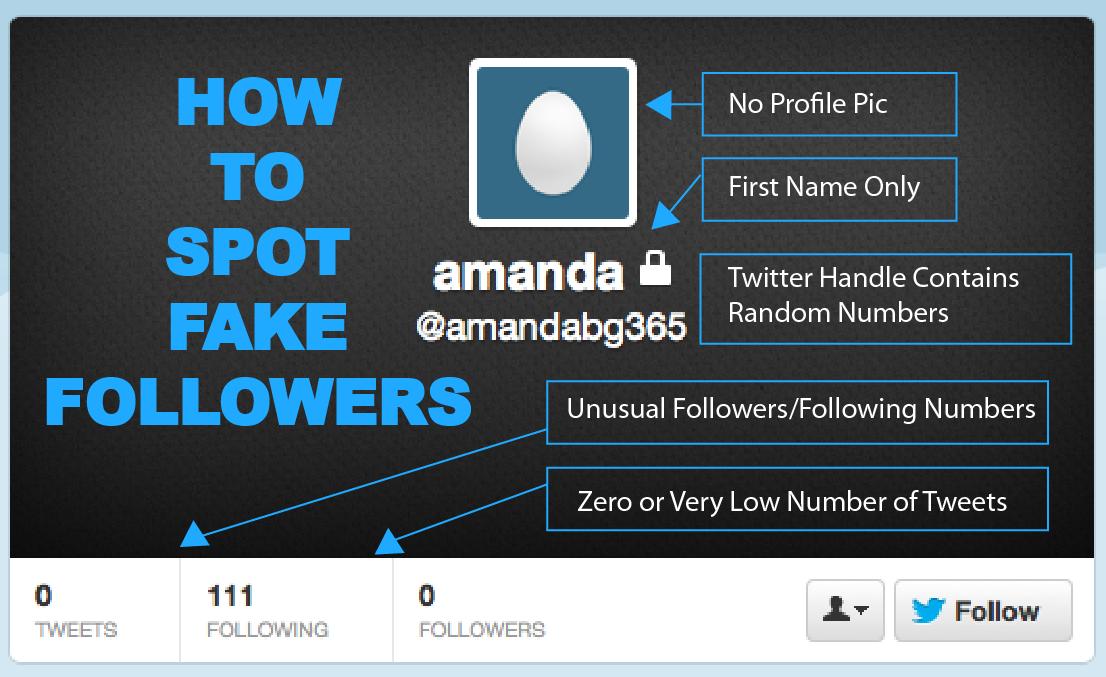 Buying Twitter Followers