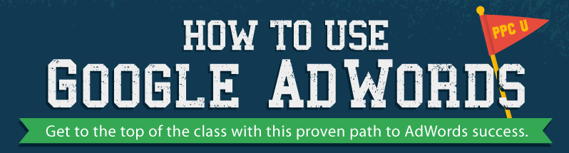 how to use google adwords