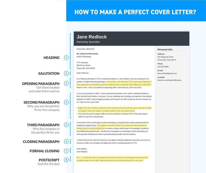 marketing job cover letter tips