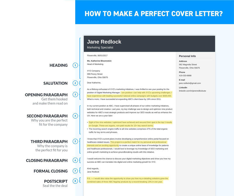 Marketing Job Cover Letter Tips