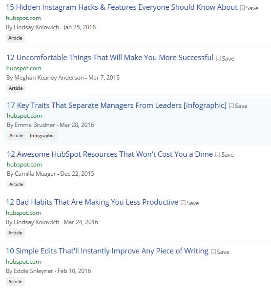 hubspot most shared keyword content
