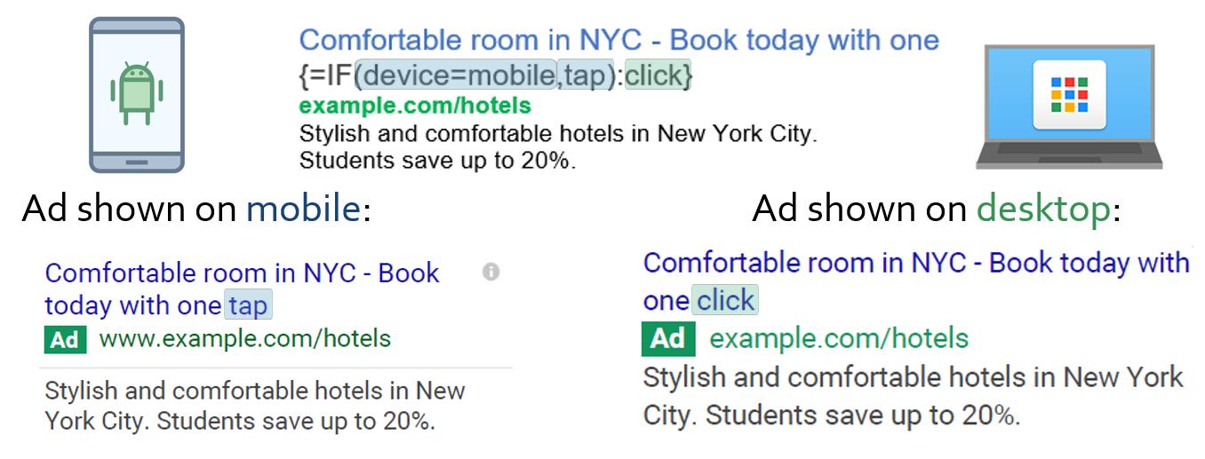 mobile ad copy