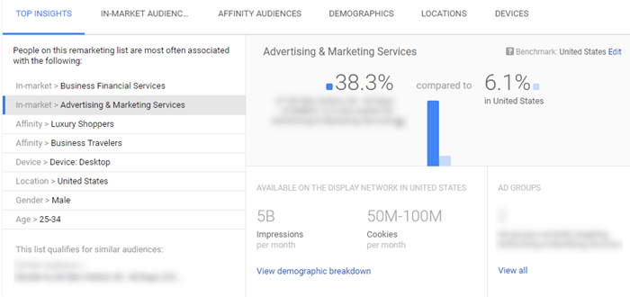 in market for search new adwords feature 2017